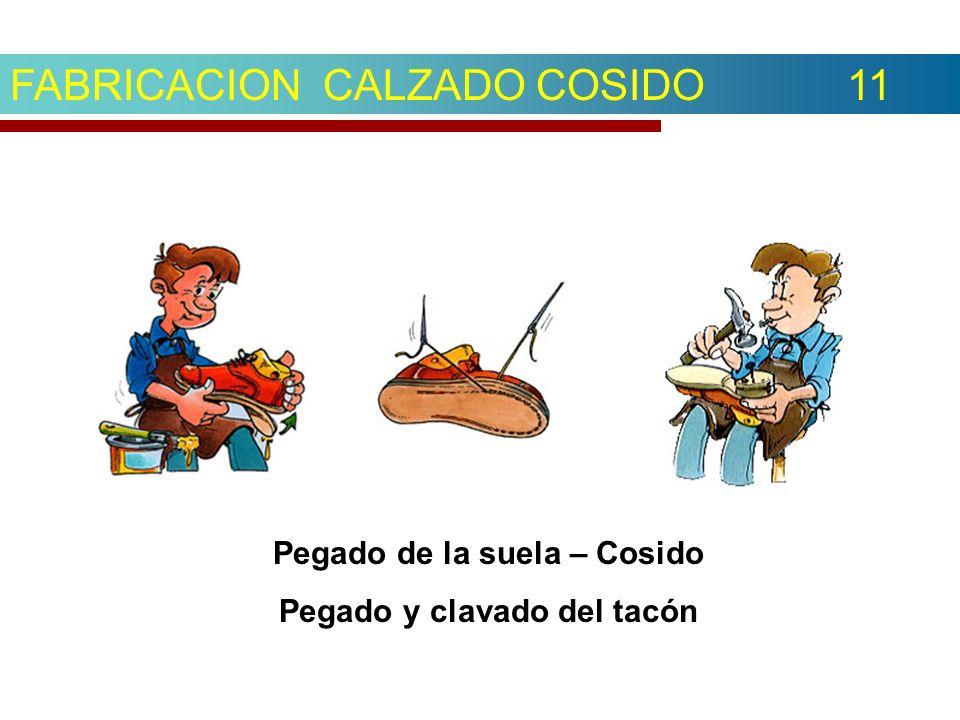 FABRICACION CALZADO COSIDO 11 Pegado de la suela – Cosido Pegado y clavado del tacón