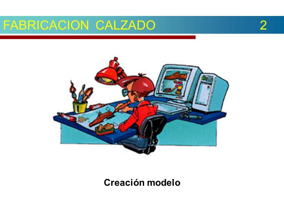 FABRICACION CALZADO 2 Creación modelo