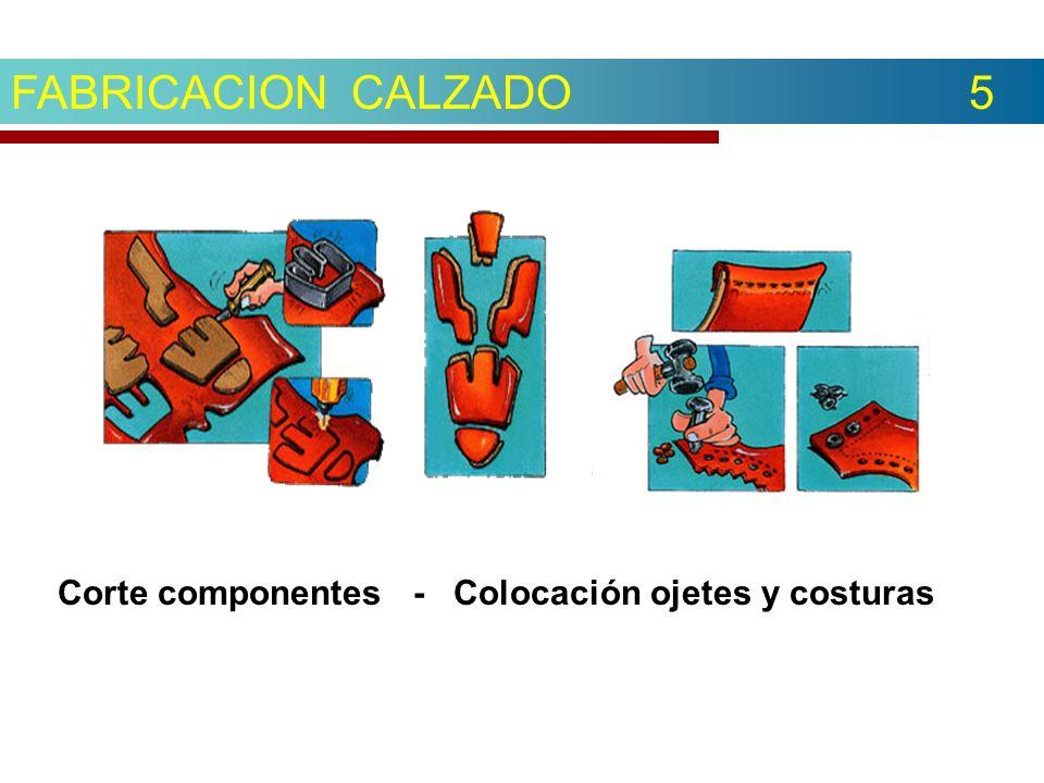FABRICACION CALZADO 5 Corte componentes - Colocación ojetes y costuras
