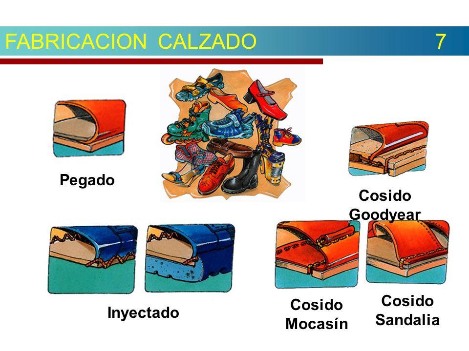 FABRICACION CALZADO 7 Inyectado Pegado Cosido Goodyear Cosido Mocasín Cosido Sandalia