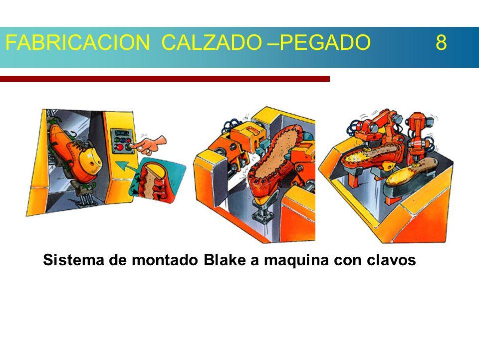 FABRICACION CALZADO –PEGADO 8 Sistema de montado Blake a maquina con clavos