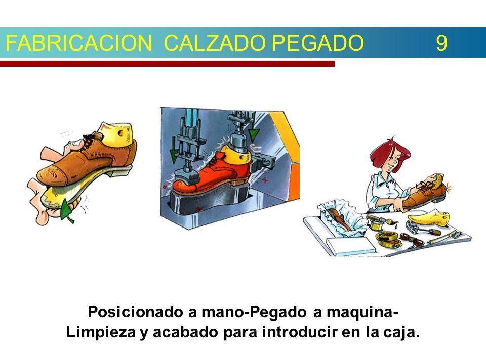 FABRICACION CALZADO PEGADO 9 Posicionado a mano-Pegado a maquina- Limpieza y acabado para introducir en la caja.
