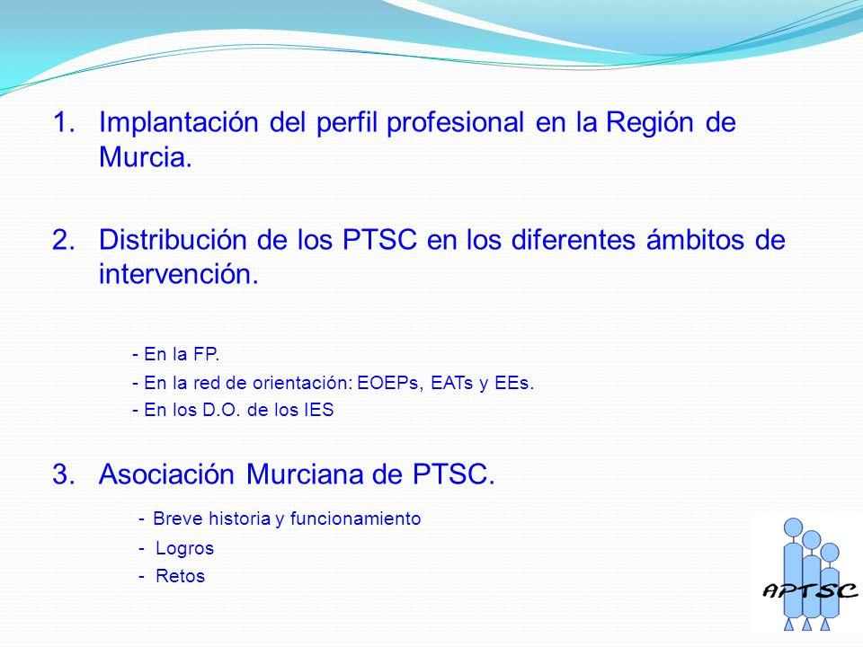 1.Implantación del perfil profesional en la Región de Murcia.