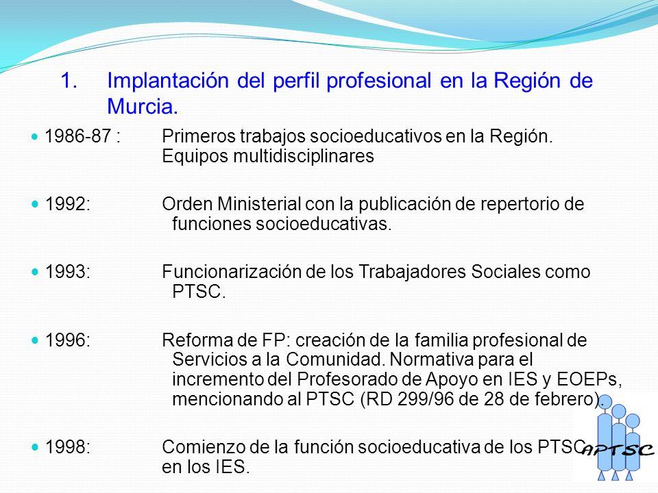 1. Implantación del perfil profesional en la Región de Murcia.