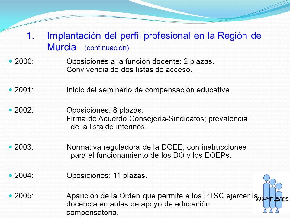 1. Implantación del perfil profesional en la Región de Murcia (continuación) 2000: Oposiciones a la función docente: 2 plazas. Convivencia de dos list