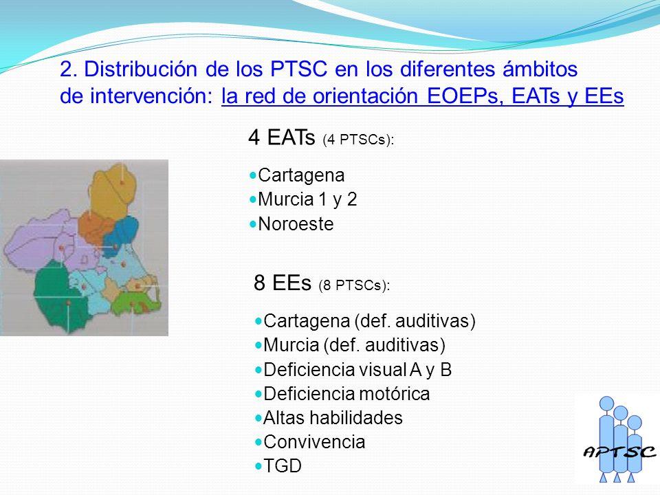 2. Distribución de los PTSC en los diferentes ámbitos de intervención: la red de orientación EOEPs, EATs y EEs 4 EATs (4 PTSCs): Cartagena Murcia 1 y