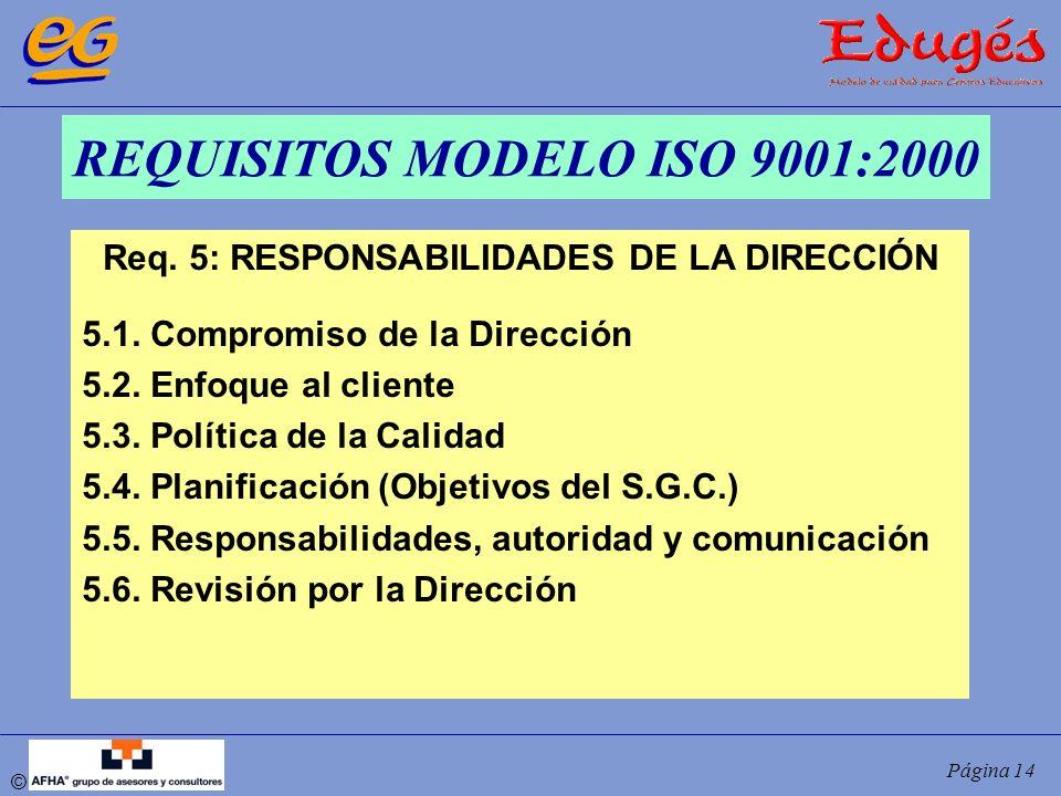 © Página 14 REQUISITOS MODELO ISO 9001:2000 Req. 5: RESPONSABILIDADES DE LA DIRECCIÓN 5.1. Compromiso de la Dirección 5.2. Enfoque al cliente 5.3. Pol