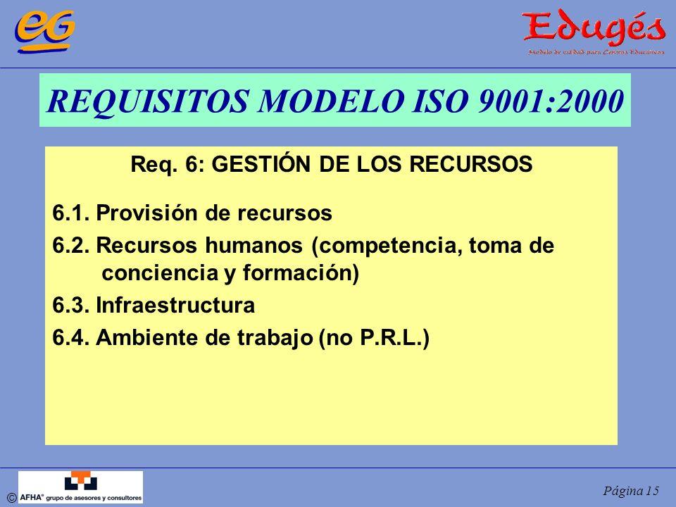 © Página 15 REQUISITOS MODELO ISO 9001:2000 Req. 6: GESTIÓN DE LOS RECURSOS 6.1. Provisión de recursos 6.2. Recursos humanos (competencia, toma de con