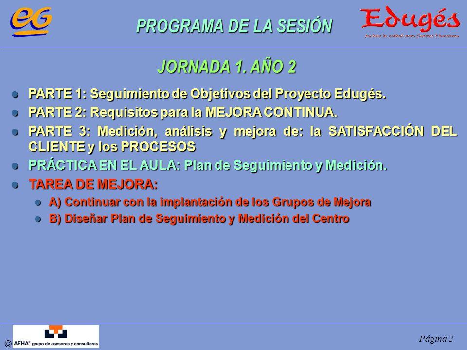 © Página 2 PROGRAMA DE LA SESIÓN PARTE 1: Seguimiento de Objetivos del Proyecto Edugés. PARTE 1: Seguimiento de Objetivos del Proyecto Edugés. PARTE 2