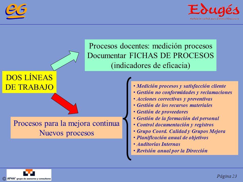 © Página 23 DOS LÍNEAS DE TRABAJO Procesos docentes: medición procesos Documentar FICHAS DE PROCESOS (indicadores de eficacia) Procesos para la mejora