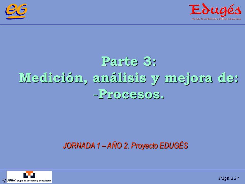 © Página 24 Parte 3: Medición, análisis y mejora de: - Procesos. JORNADA 1 – AÑO 2. Proyecto EDUGÉS