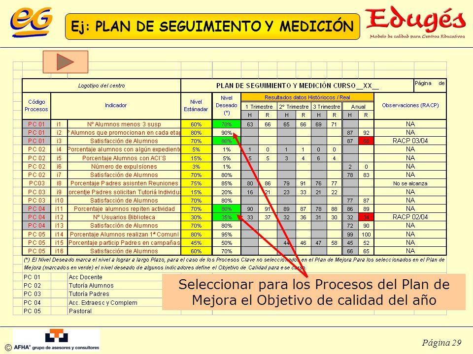© Página 29 Ej: PLAN DE SEGUIMIENTO Y MEDICIÓN Seleccionar para los Procesos del Plan de Mejora el Objetivo de calidad del año