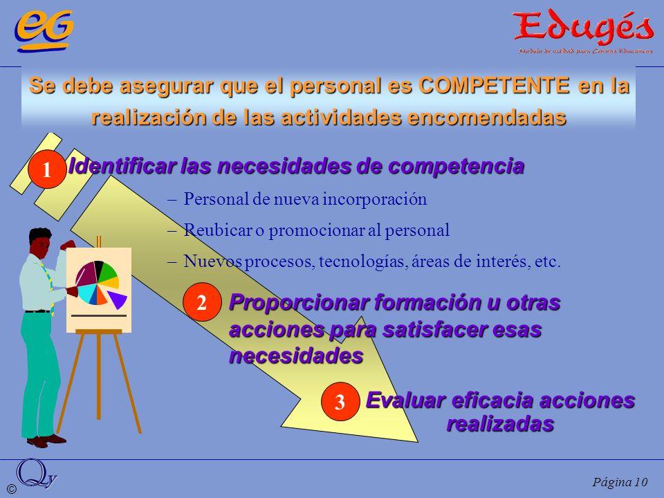 © Página 10 Identificar las necesidades de competencia –Personal de nueva incorporación –Reubicar o promocionar al personal –Nuevos procesos, tecnolog