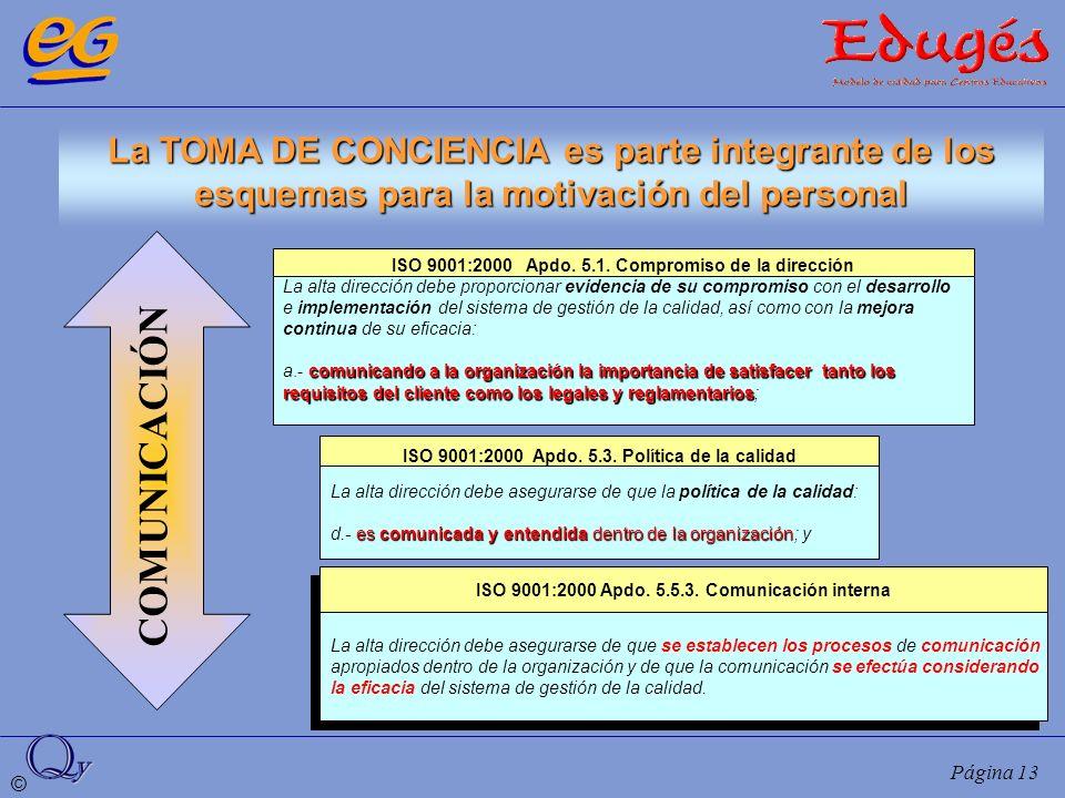 © Página 13 La TOMA DE CONCIENCIA es parte integrante de los esquemas para la motivación del personal ISO 9001:2000 Apdo. 5.3. Política de la calidad
