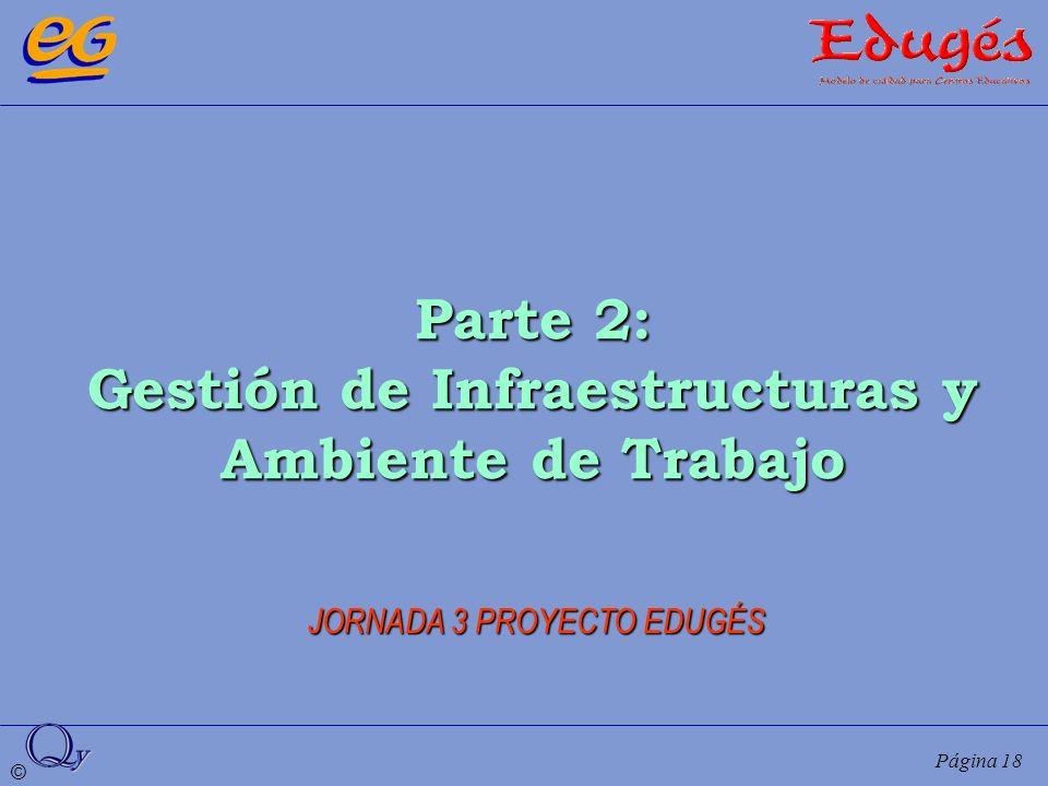 © Página 18 Parte 2: Gestión de Infraestructuras y Ambiente de Trabajo JORNADA 3 PROYECTO EDUGÉS