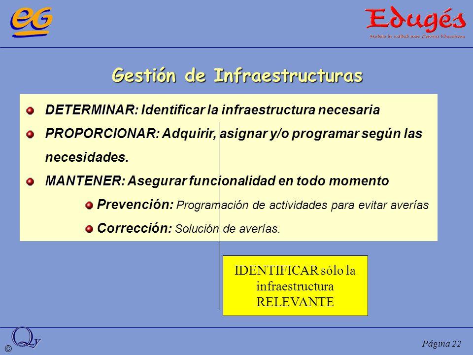© Página 22 Gestión de Infraestructuras DETERMINAR: DETERMINAR: Identificar la infraestructura necesaria PROPORCIONAR PROPORCIONAR: Adquirir, asignar