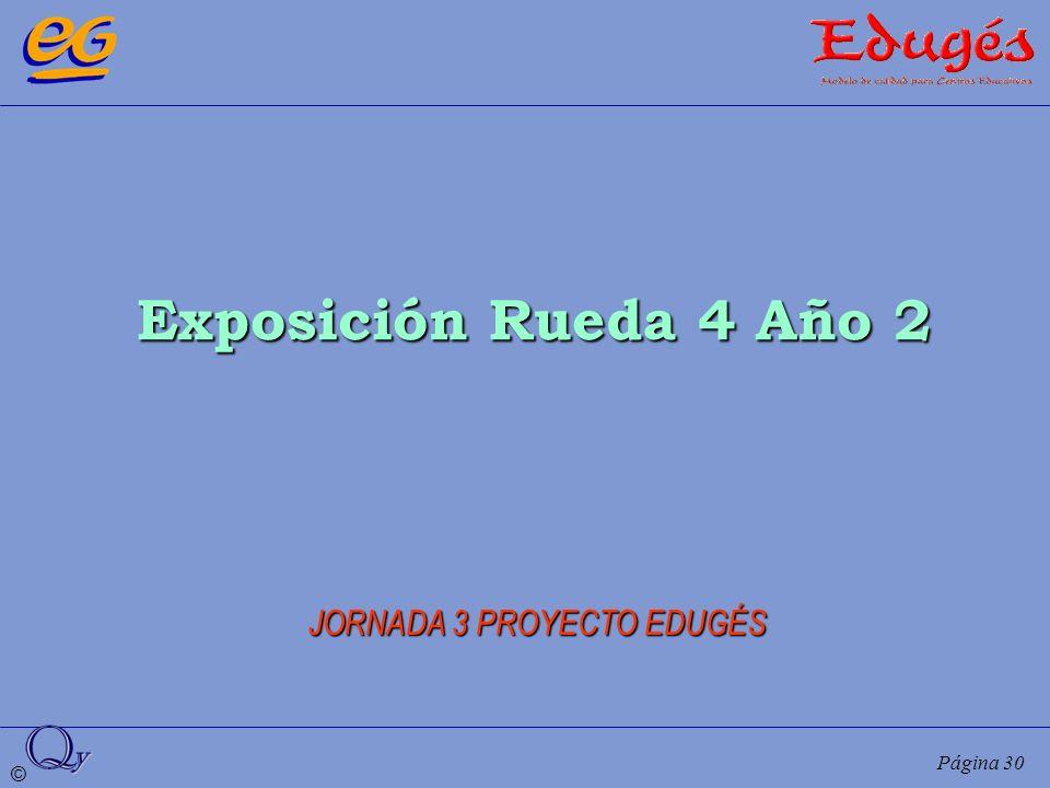 © Página 30 Exposición Rueda 4 Año 2 JORNADA 3 PROYECTO EDUGÉS