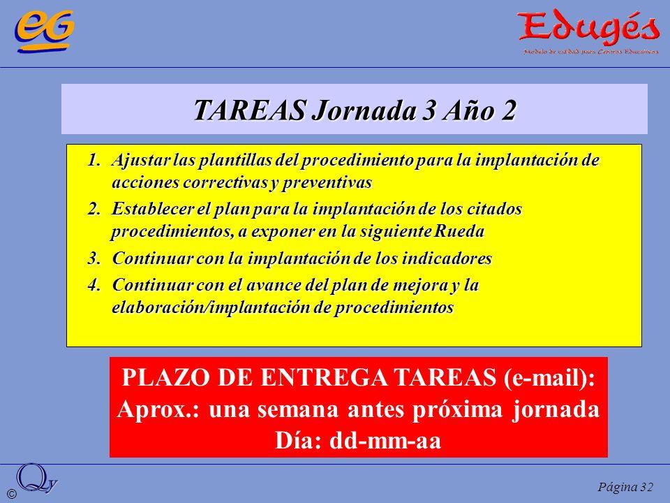 © Página 32 TAREAS Jornada 3 Año 2 1.Ajustar las plantillas del procedimiento para la implantación de acciones correctivas y preventivas 2.Establecer