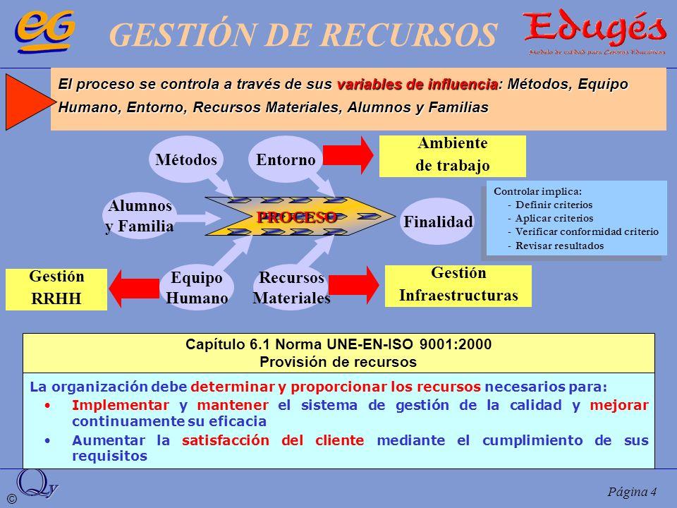 © Página 4 El proceso se controla a través de sus variables de influencia: Métodos, Equipo Humano, Entorno, Recursos Materiales, Alumnos y Familias PR