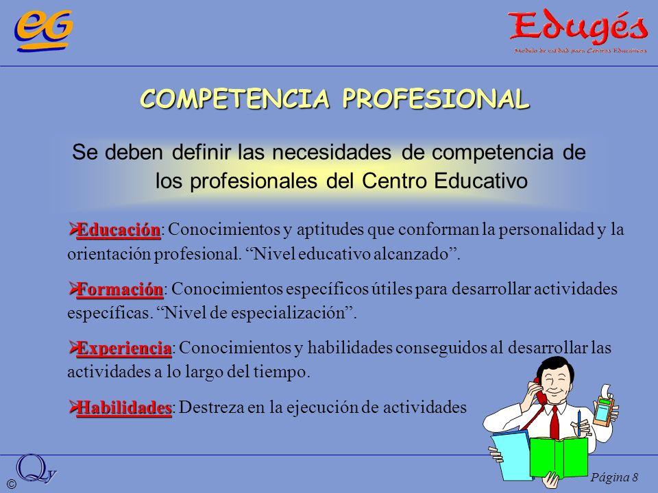 © Página 8 Se deben definir las necesidades de competencia de los profesionales del Centro Educativo COMPETENCIA PROFESIONAL Educación Educación: Cono