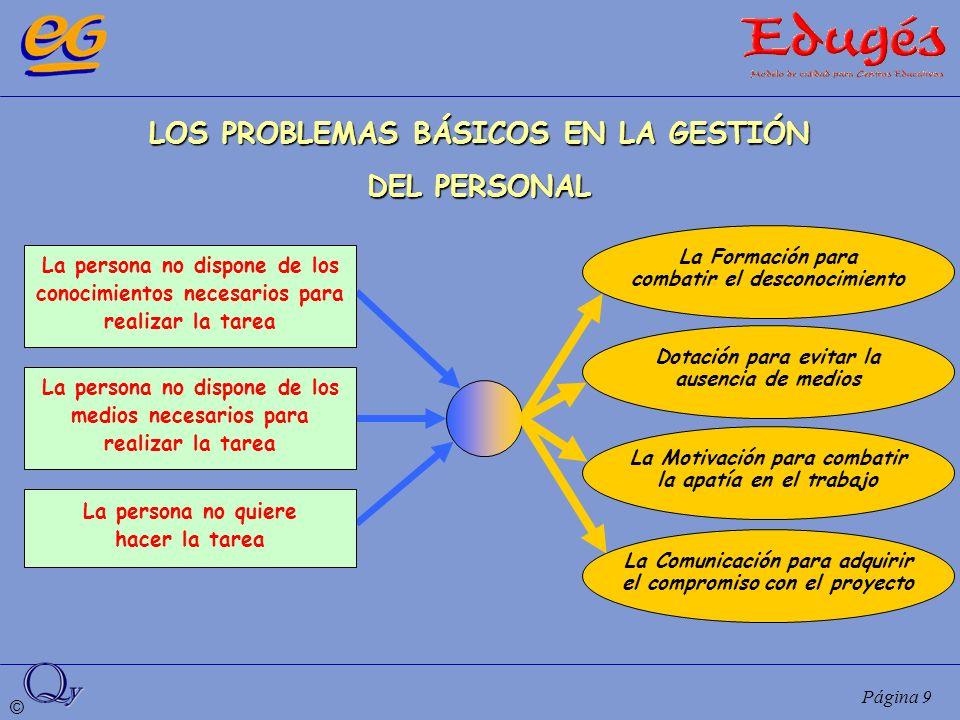 © Página 9 LOS PROBLEMAS BÁSICOS EN LA GESTIÓN DEL PERSONAL La persona no dispone de los conocimientos necesarios para realizar la tarea La persona no