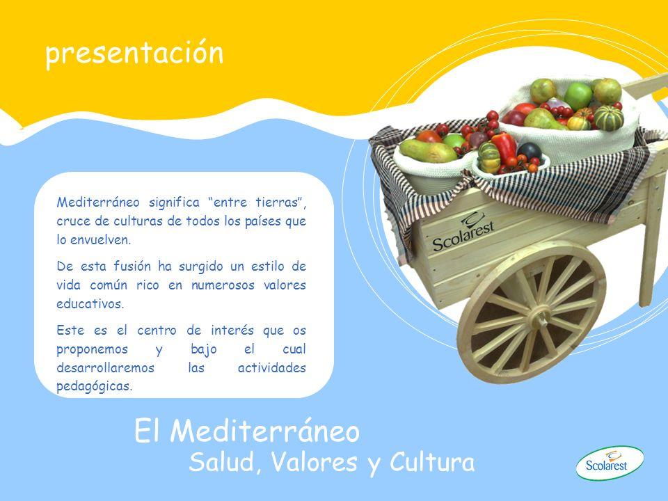 importancia del mercado en la dieta mediterránea cartelería educativa