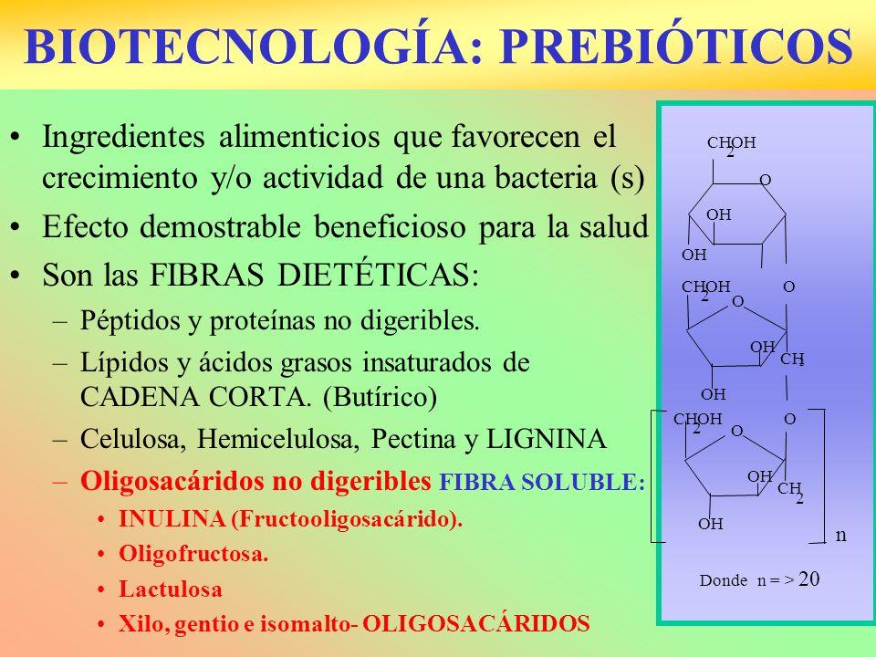 BIOTECNOLOGÍA: PREBIÓTICOS Ingredientes alimenticios que favorecen el crecimiento y/o actividad de una bacteria (s) Efecto demostrable beneficioso par