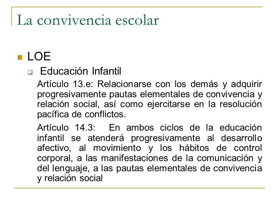 La convivencia escolar LOE Educación Infantil Artículo 13.e: Relacionarse con los demás y adquirir progresivamente pautas elementales de convivencia y