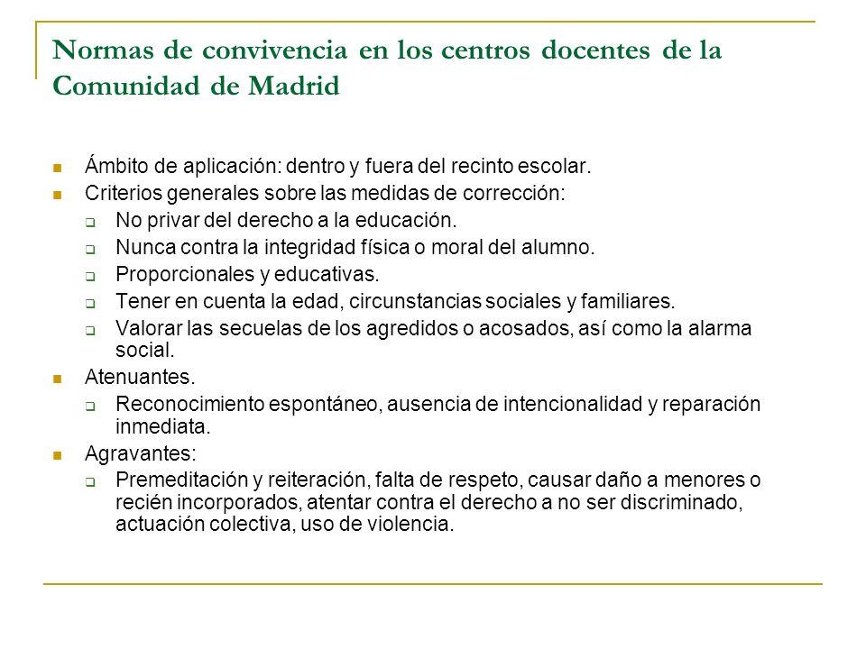 Normas de convivencia en los centros docentes de la Comunidad de Madrid Ámbito de aplicación: dentro y fuera del recinto escolar. Criterios generales