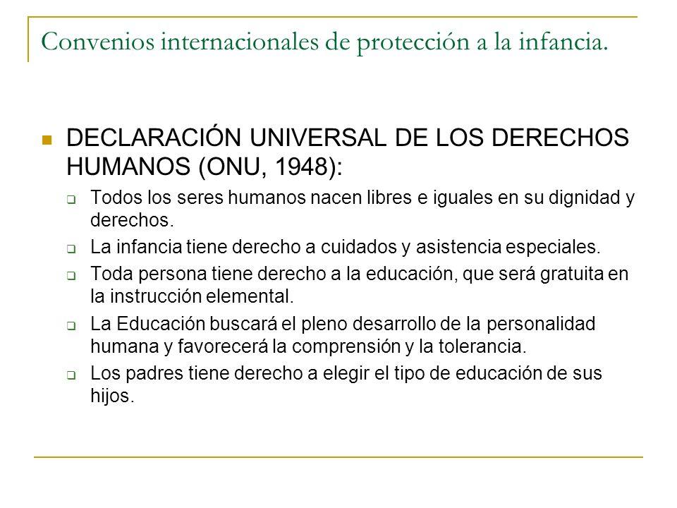 Convenios internacionales de protección a la infancia DECLARACIÓN DE LOS DERECHOS DEL NIÑO (ONU, 1959): El niño necesita cuidados especiales y protección legal.
