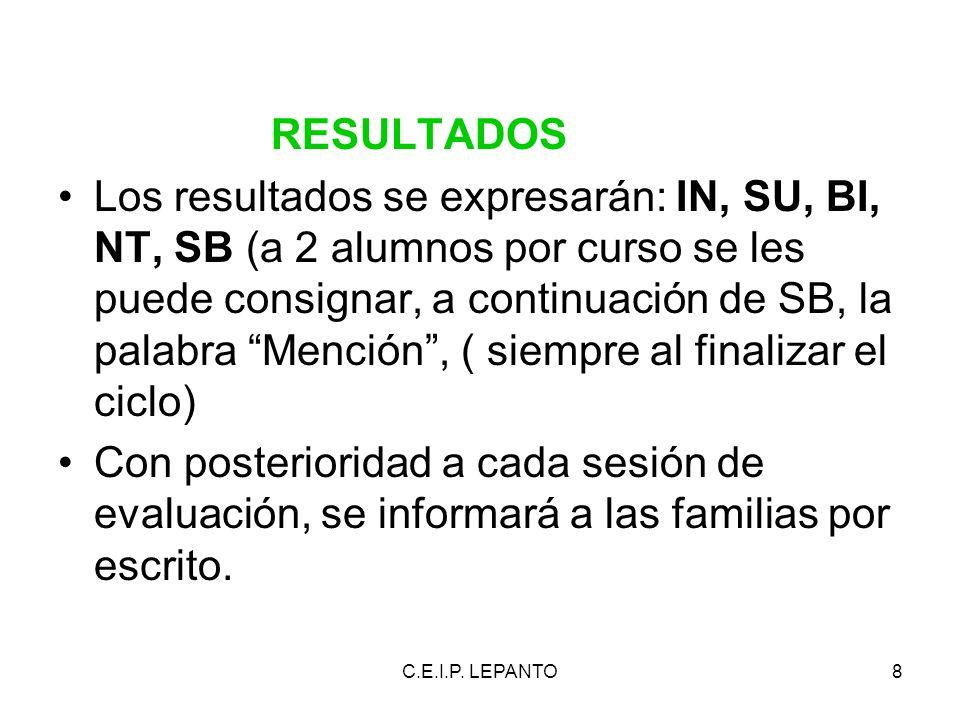 C.E.I.P. LEPANTO8 RESULTADOS Los resultados se expresarán: IN, SU, BI, NT, SB (a 2 alumnos por curso se les puede consignar, a continuación de SB, la