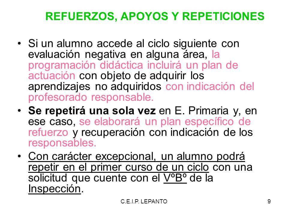 C.E.I.P. LEPANTO9 REFUERZOS, APOYOS Y REPETICIONES Si un alumno accede al ciclo siguiente con evaluación negativa en alguna área, la programación didá