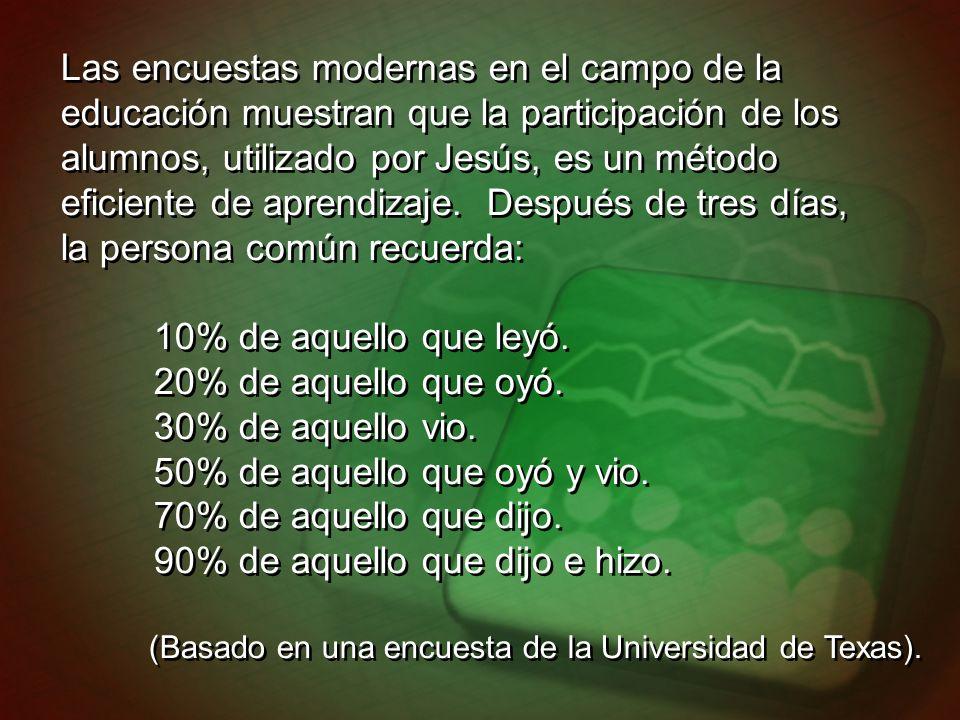 Las encuestas modernas en el campo de la educación muestran que la participación de los alumnos, utilizado por Jesús, es un método eficiente de aprend