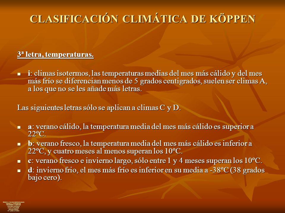 CLASIFICACIÓN CLIMÁTICA DE KÖPPEN 3ª letra, temperaturas.