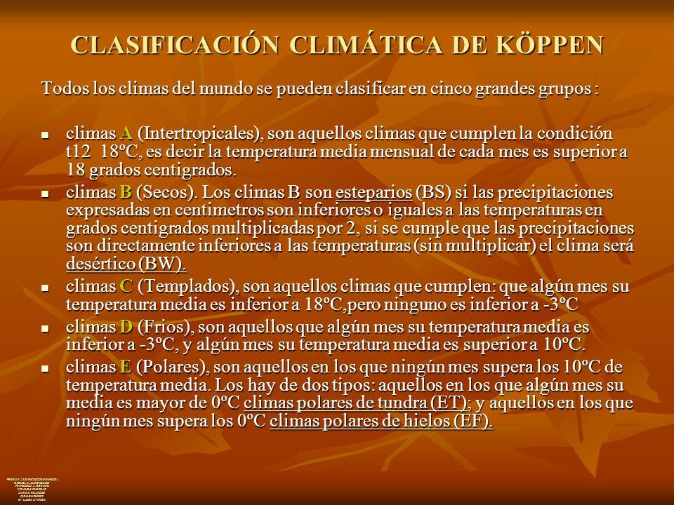 CLASIFICACIÓN CLIMÁTICA DE KÖPPEN Todos los climas del mundo se pueden clasificar en cinco grandes grupos : climas A (Intertropicales), son aquellos climas que cumplen la condición t12 18ºC, es decir la temperatura media mensual de cada mes es superior a 18 grados centigrados.