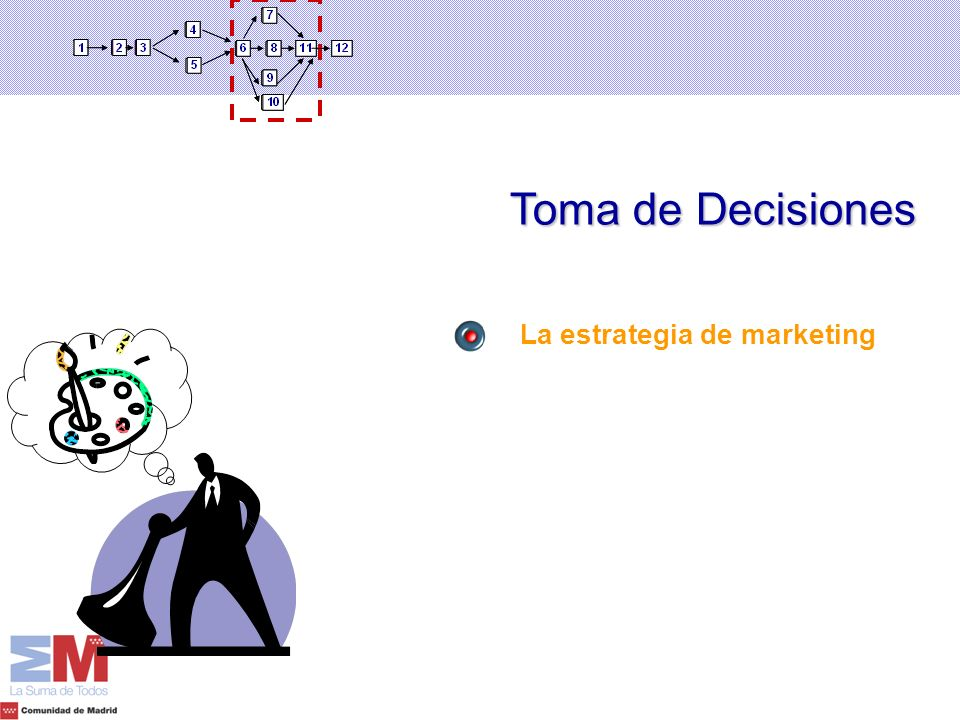 Toma de Decisiones La estrategia de marketing