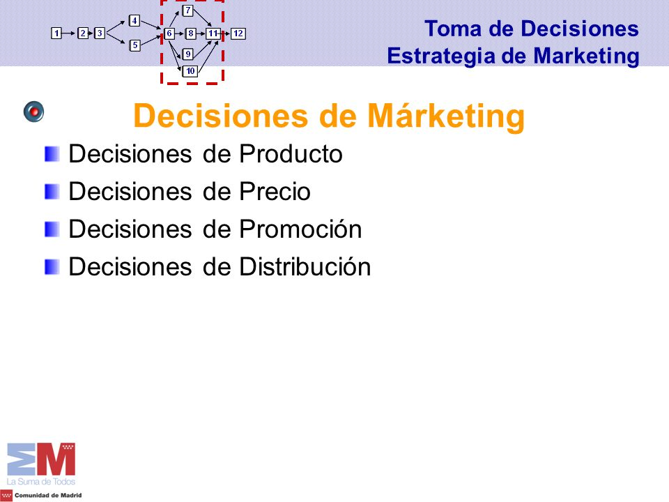 Decisiones de Producto Decisiones de Precio Decisiones de Promoción Decisiones de Distribución Decisiones de Márketing Toma de Decisiones Estrategia d