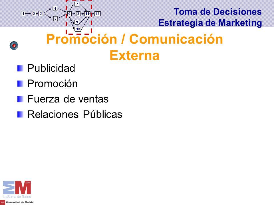Publicidad Promoción Fuerza de ventas Relaciones Públicas Promoción / Comunicación Externa Toma de Decisiones Estrategia de Marketing