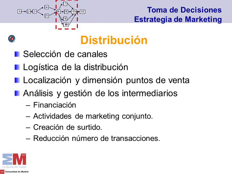 Selección de canales Logística de la distribución Localización y dimensión puntos de venta Análisis y gestión de los intermediarios –Financiación –Act