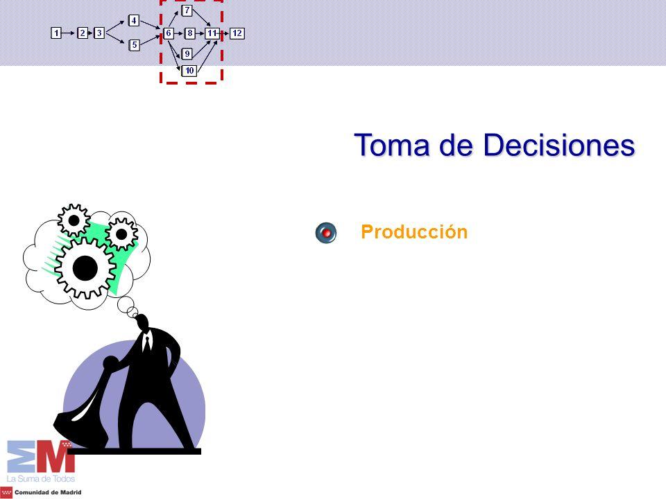 Toma de Decisiones Producción