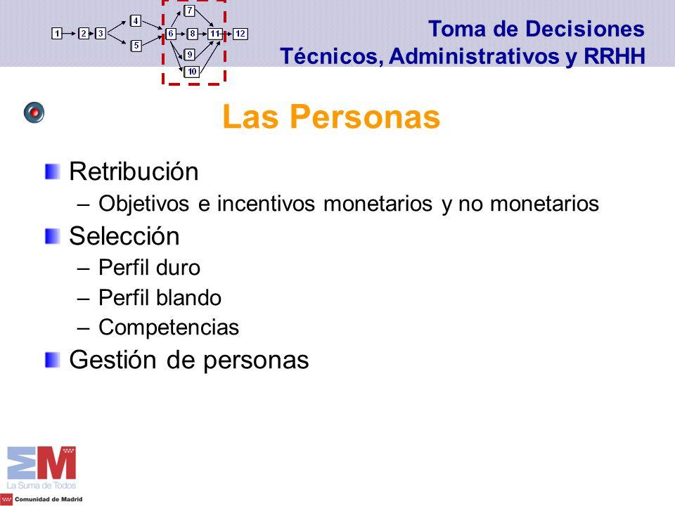 Retribución –Objetivos e incentivos monetarios y no monetarios Selección –Perfil duro –Perfil blando –Competencias Gestión de personas Las Personas To