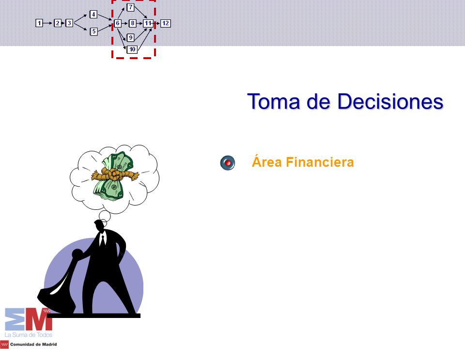 Toma de Decisiones Área Financiera