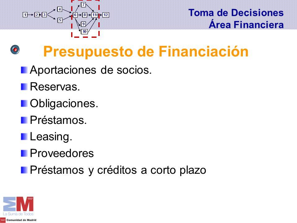 Aportaciones de socios. Reservas. Obligaciones. Préstamos. Leasing. Proveedores Préstamos y créditos a corto plazo Presupuesto de Financiación Toma de