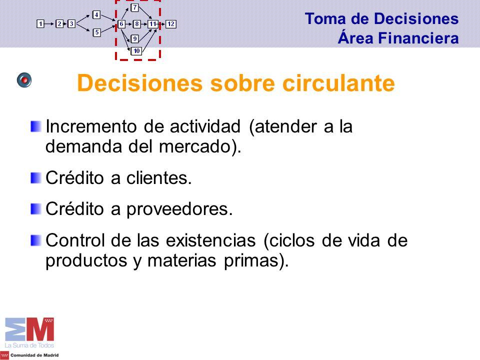 Incremento de actividad (atender a la demanda del mercado). Crédito a clientes. Crédito a proveedores. Control de las existencias (ciclos de vida de p