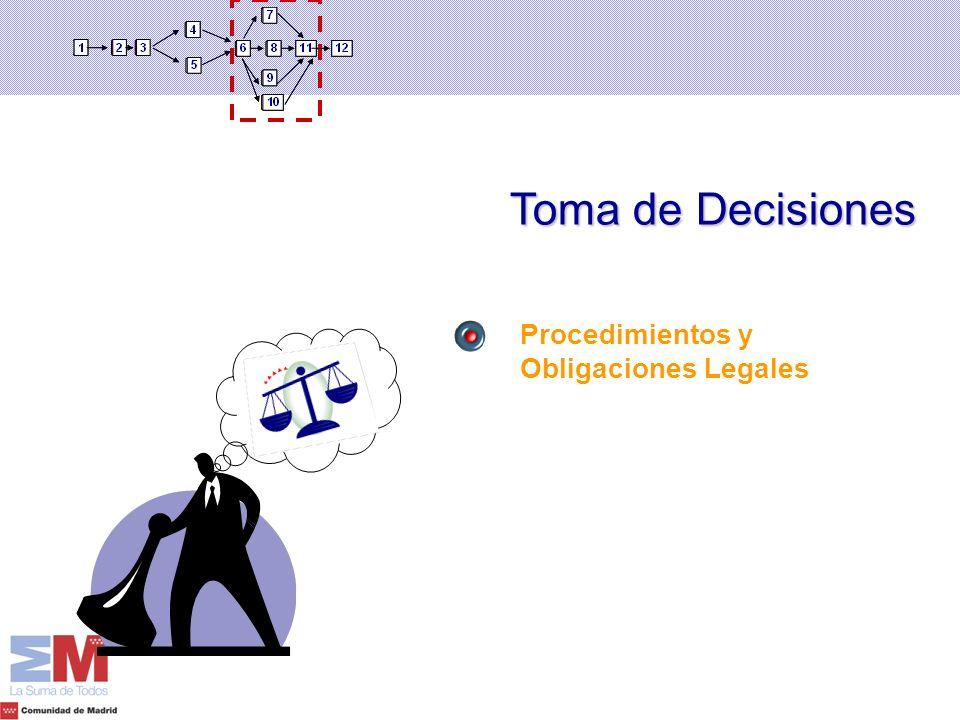 Toma de Decisiones Procedimientos y Obligaciones Legales