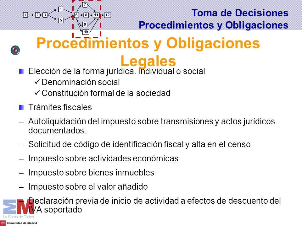 Elección de la forma jurídica. Individual o social Denominación social Constitución formal de la sociedad Trámites fiscales –Autoliquidación del impue