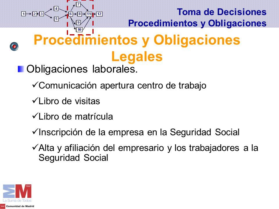 Obligaciones laborales. Comunicación apertura centro de trabajo Libro de visitas Libro de matrícula Inscripción de la empresa en la Seguridad Social A