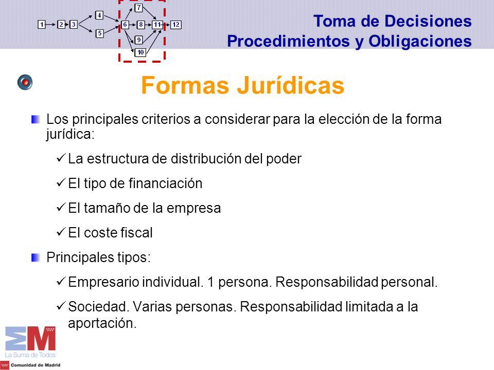Los principales criterios a considerar para la elección de la forma jurídica: La estructura de distribución del poder El tipo de financiación El tamañ