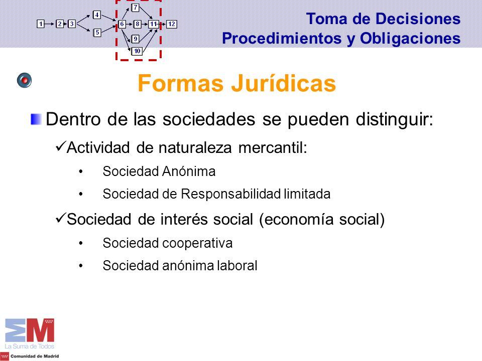 Dentro de las sociedades se pueden distinguir: Actividad de naturaleza mercantil: Sociedad Anónima Sociedad de Responsabilidad limitada Sociedad de in