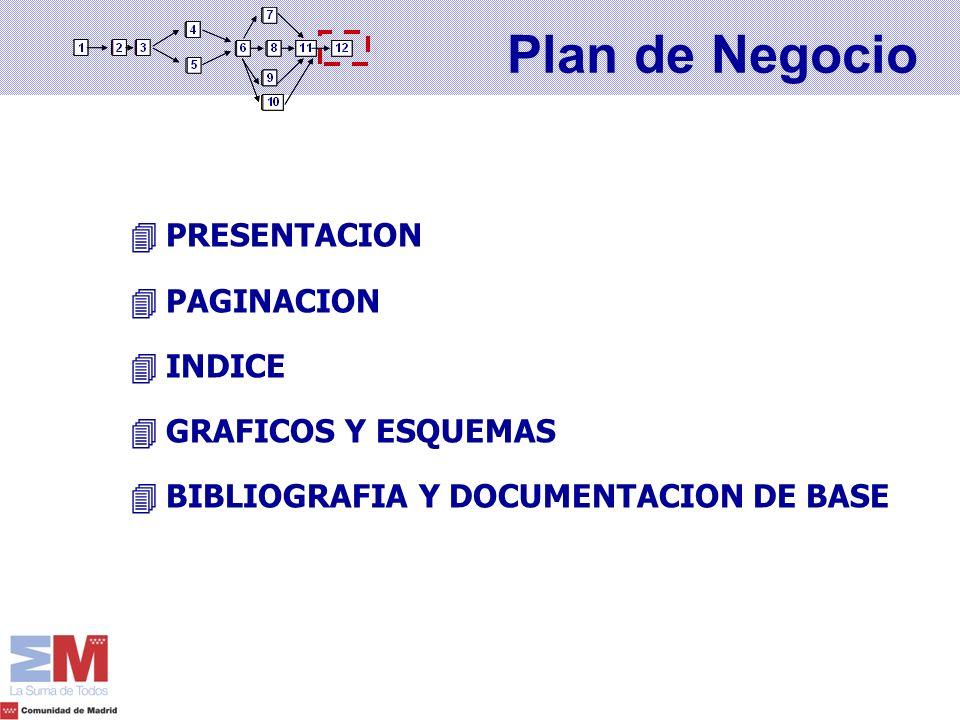4 PRESENTACION 4 PAGINACION 4 INDICE 4 GRAFICOS Y ESQUEMAS 4 BIBLIOGRAFIA Y DOCUMENTACION DE BASE Plan de Negocio